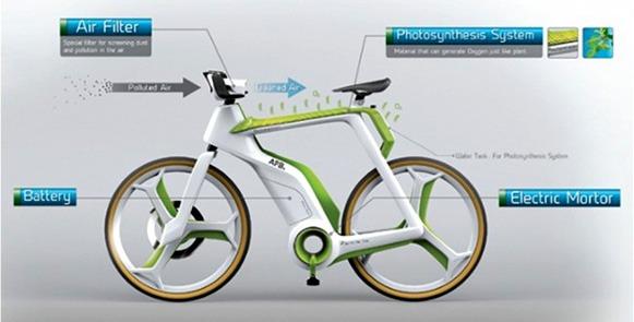 fotosintesis bike 2